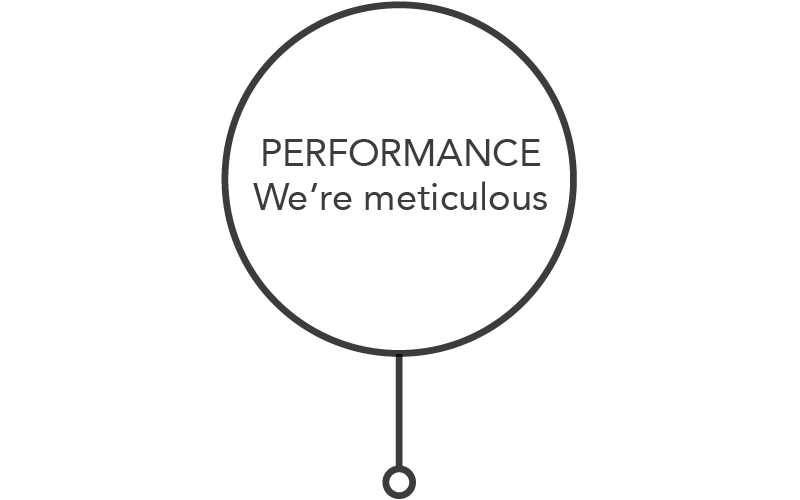 Performance - we're meticulous