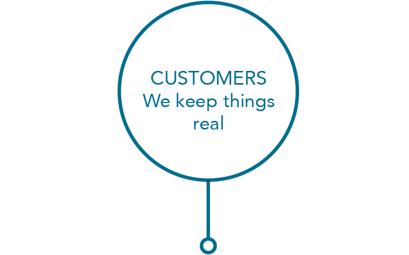 Customers - we keep things real