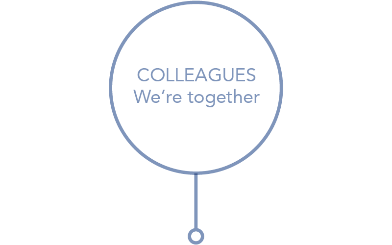 Colleagues - we're together