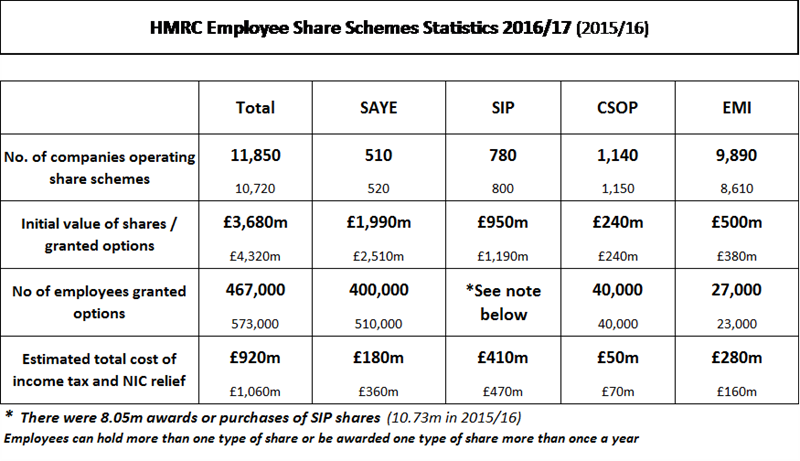 HMRC table.png