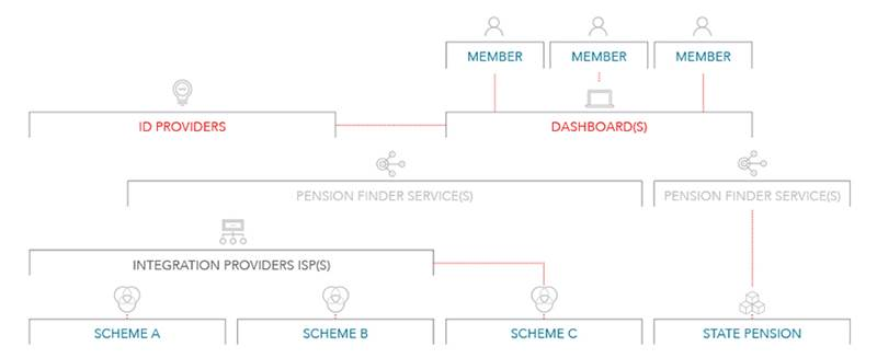 Pension_Flow_Diagram_900px.jpg