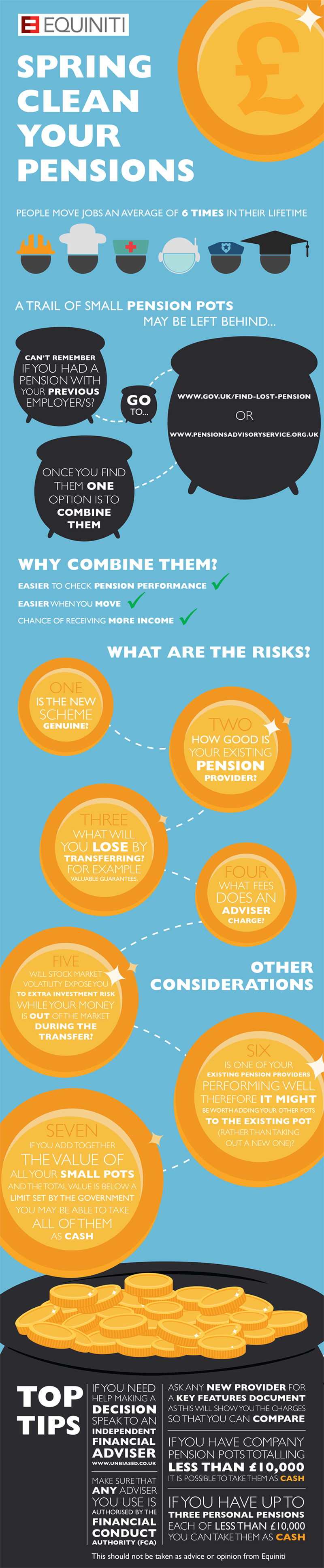 Sprin Clean Your Pensions Infographic